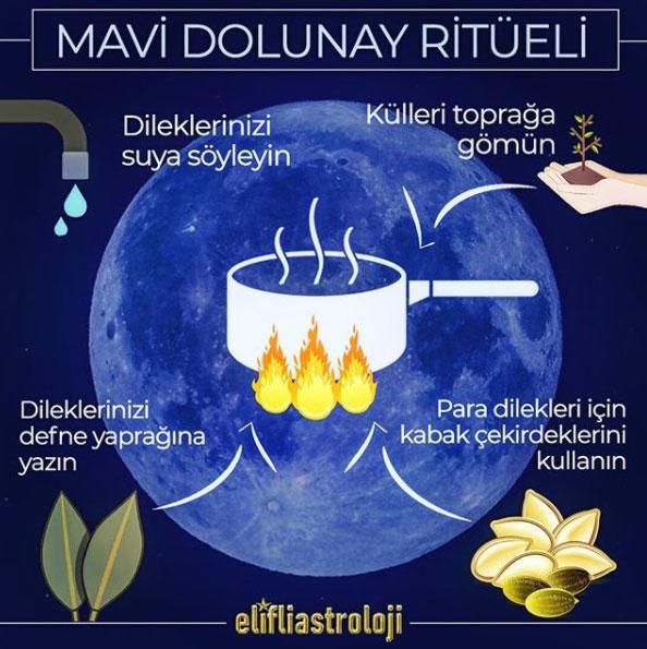 mavi dolunay ritüeli